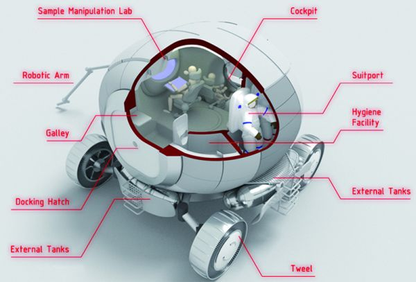 RAMA- Rover for Advanced Mission Applications (2009 für ESA) (c) LIQUIFER Systems Group/rendering Waclavicek